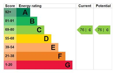 EPC Graph for Holly House, Goodmayes Road, Goodmayes